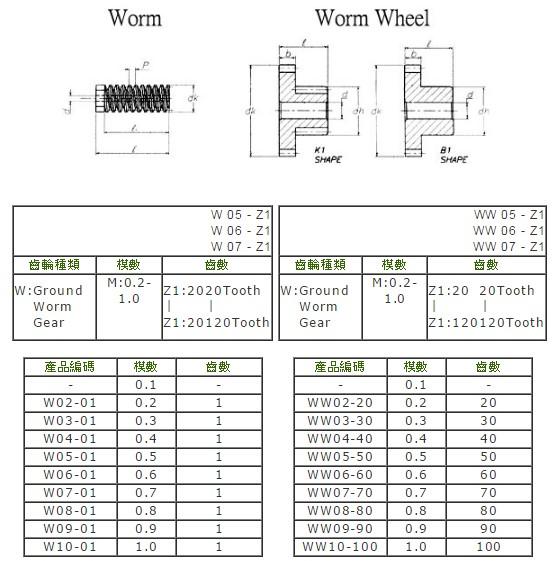 proimages/product/PlasticGears/plasticwormwheel.jpg